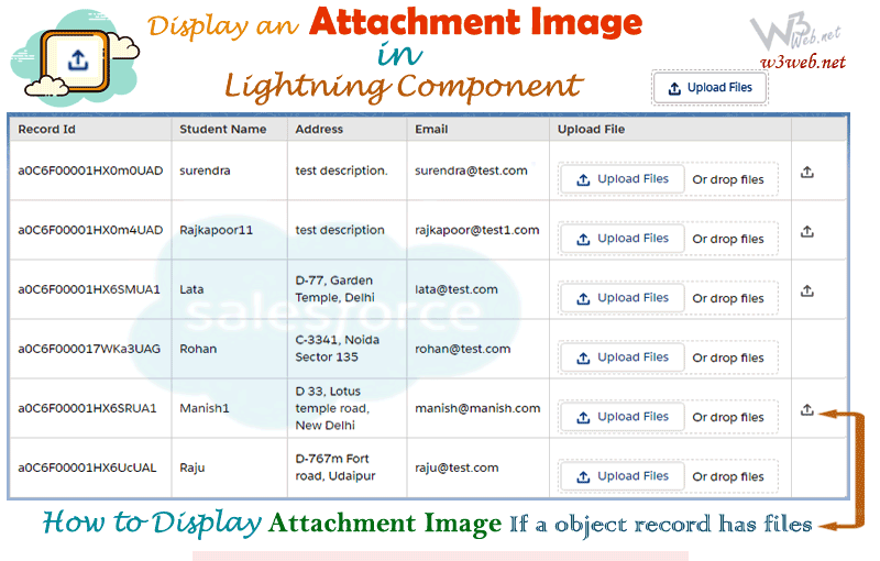 display attachment in lightning component by w3web.net