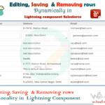 Editing row, Saving row and Removing rows Dynamically in Lightning component Salesforce