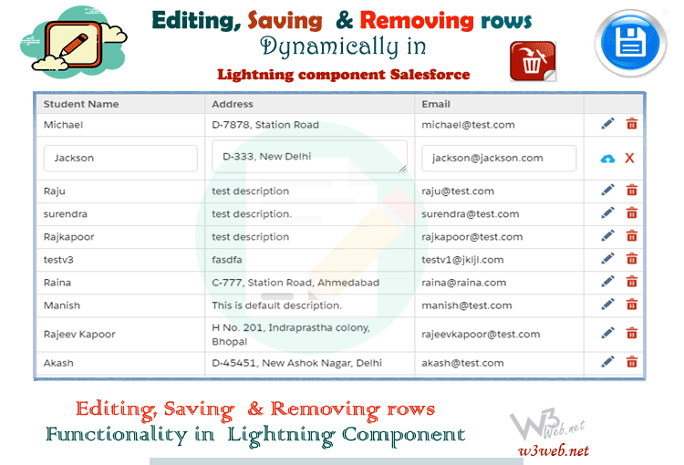 Edit, Delete and Save row Function in Salesforce by w3web.net