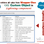 How to wrapper class retrieve all the values in Salesforce Lightning Component