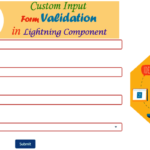 Custom Validation in a Lightning Input Field on Click Button