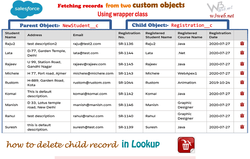 How to delete child record in Lookup by w3web.net