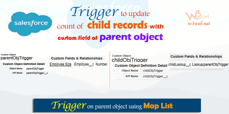 Trigger to update parent object value -- w3web.net