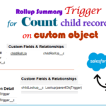 Create rollup summary using Apex trigger on custom object