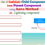 How to validate child component from parent component on click button using aura method in lightning component