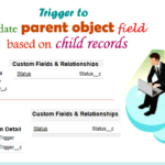 Trigger to update parent records field when child record is updated