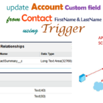 Trigger on contact to update a account custom field