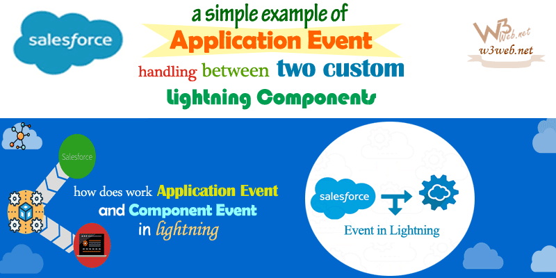 event in lightning component -- w3web.net