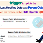 Trigger to Update the Custom Last Modified Date Field in the Parent Object When the Records in the Child Object is Updated Using Apex Trigger in Salesforce