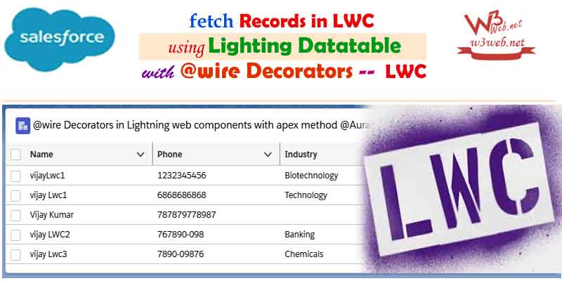 Fetching the data in Salesforce LWC from @wire Decorators using lightning datatable -- w3web.net