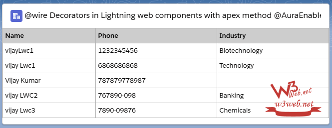 Fetching Account records from @wire Decorators in LWC -- w3web.net