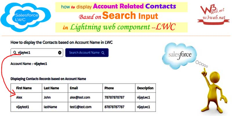 display account related contacts in lwc -- w3web.net
