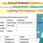 How to display account related contacts based on AccountId using the CustomEvent & dispatchEven in Salesforce lightning web component – LWC