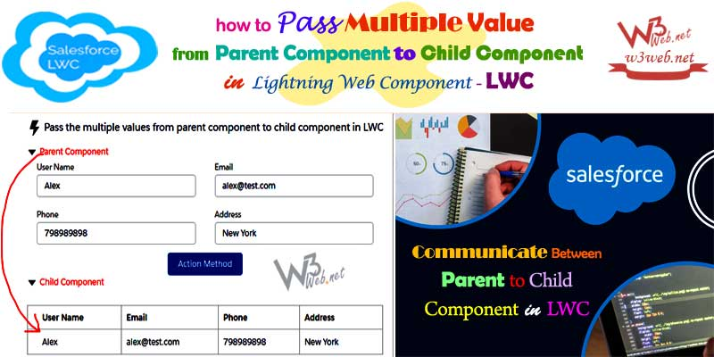 how to pass value from parent to child component in lwc -- w3web.net
