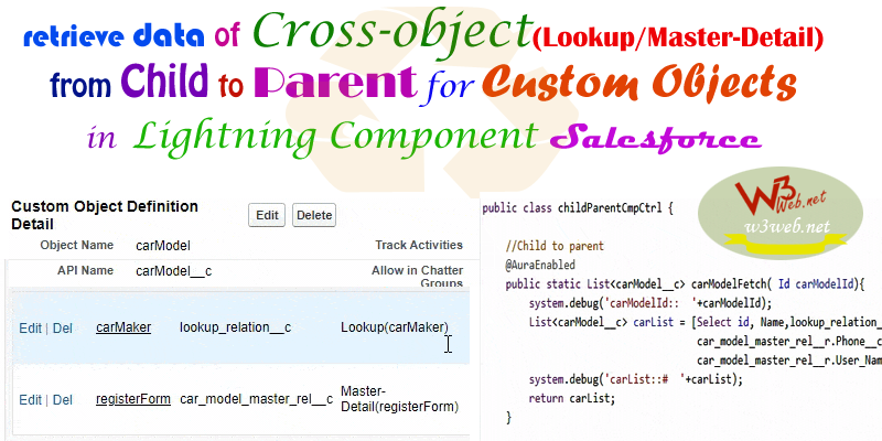 child to parent query for custom objects in salesforce --w3web.net