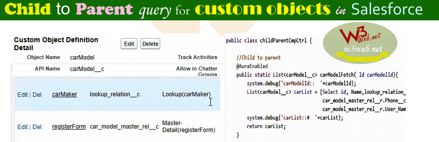 Child to Parent query for custom objects in Salesforce -- w3web.net