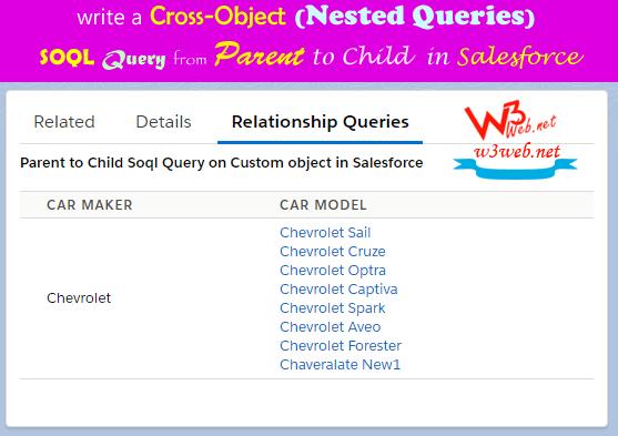 cross object nested soql queries in salesforce -- w3web.net