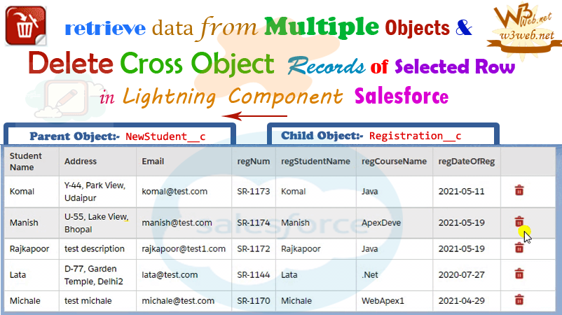 delete cross object records of selected row in salesforce -- w3web.net