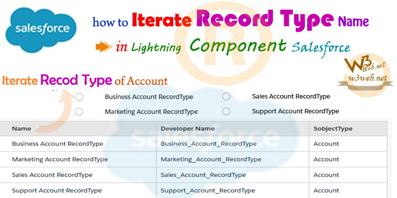 how to iterate record type name in lightning component -- w3web.net