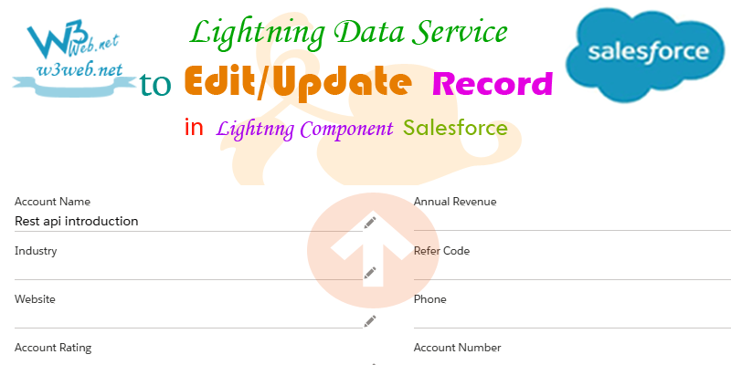 lightning data service in aura lightning component -- w3web.net