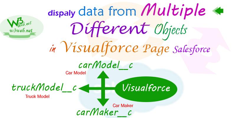 fetch data from multiple different object in VFP -- www.w3web.net