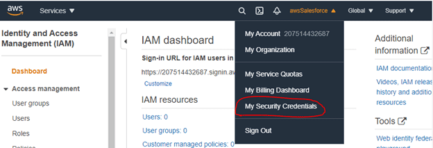 AWS My Security Credentials  -- w3web.net