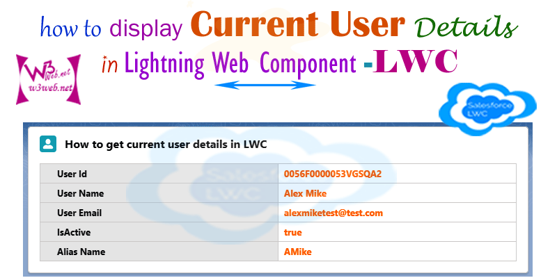 How display the current user details in lightning component lwc -- w3web.net