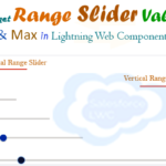 Create range slider positioned horizontally and vertically between two specific numbers and get the slider value using the event.detail property in Lightning Web Component — LWC | how to get range slider value in lwc salesforce
