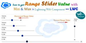 how to get range slider value in lwc salesforce -- w3web.net