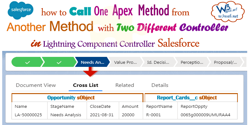 calling multiple apex method to show nested record in salesforce -- w3web.net