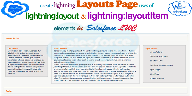 lwc creating responsive lightning layout page -- w3web.net