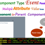 """Example of component type event (aura:event type=""""COMPONENT"""") where passing the multiple attribute value from child component to parent component on click button in aura lighting component Salesforce 