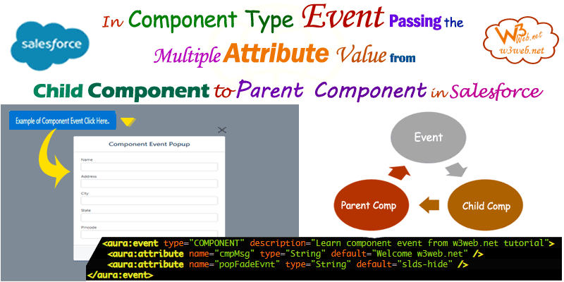 Passing mutiple attributes value to component type event -- w3web.net